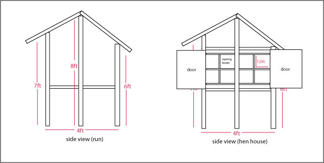 Chicken Coop Blueprints Designs Plans